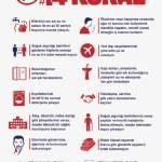 Koronavirüse karşı bilinçli olalım, önlemlerimizi alalım 5