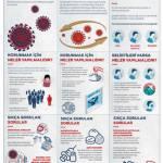 Koronavirüse karşı bilinçli olalım, önlemlerimizi alalım 6